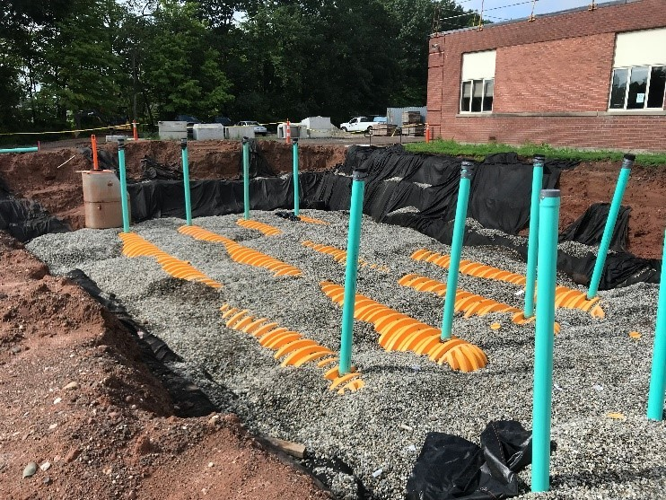 Stormwater Springs Up Across The Northeast Mmi